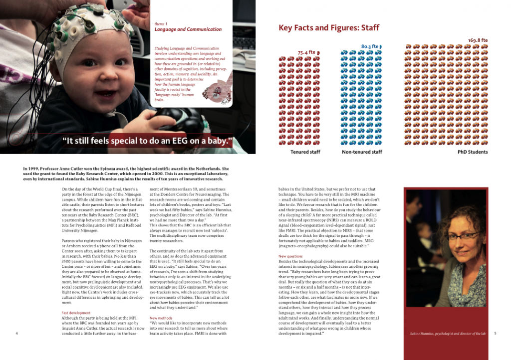 Spread, Annual Report